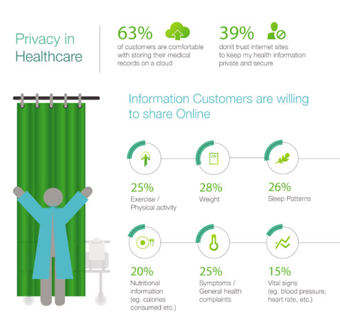 healthcare privacy